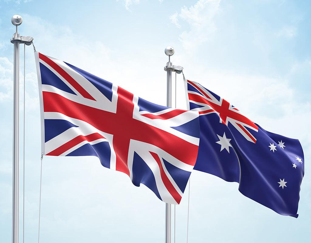 Factors influencing the GBP/AUD