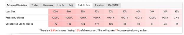 FXRapidEA trading results