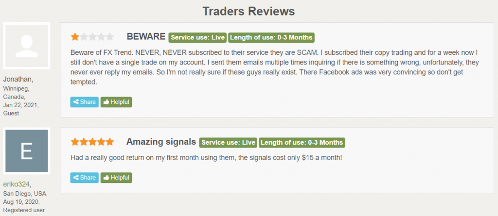 FXTrends Customer Reviews