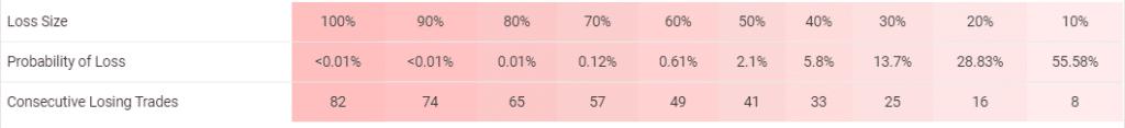 Forex Ninja trading results