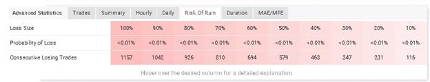 Forex Scalper EA trading results