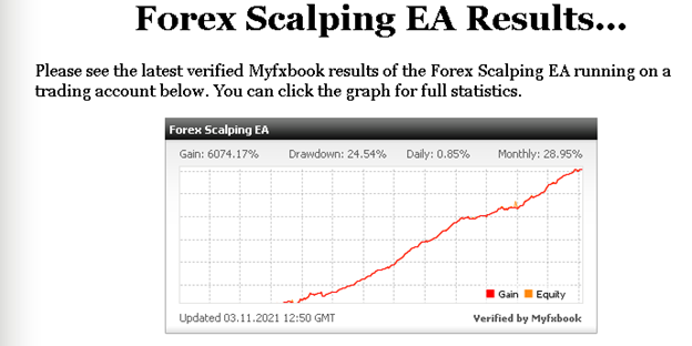 Forex Scalper EA Real Live Account Trading Results