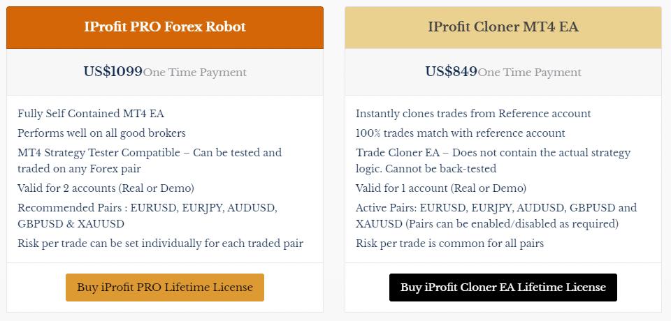 IProfit EA Pricing