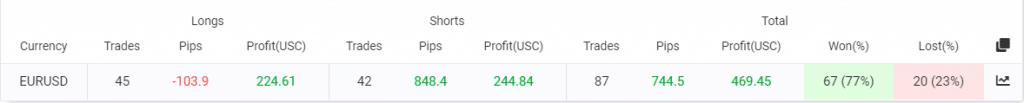 Jet Trader Pro trading results