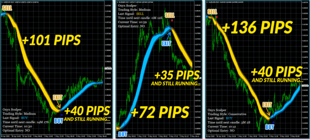 Onyx Scalper Live Account Trading Results