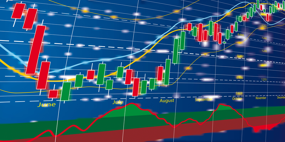 The Best Forex Scalping Strategies