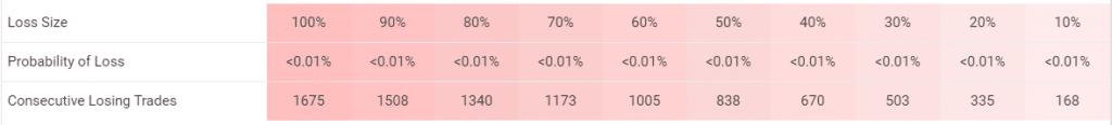 FX Scalper X trading results