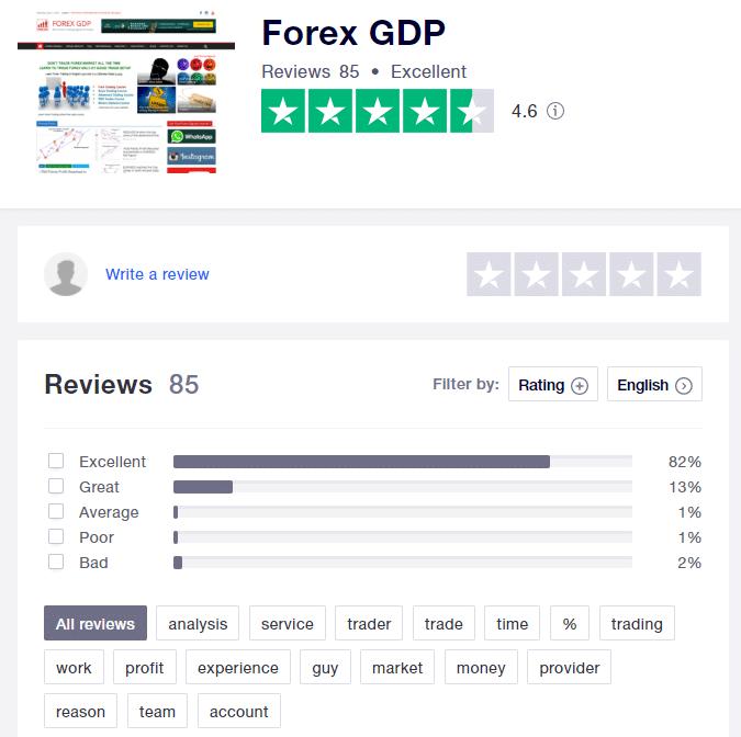 Forex GDP Customer Reviews