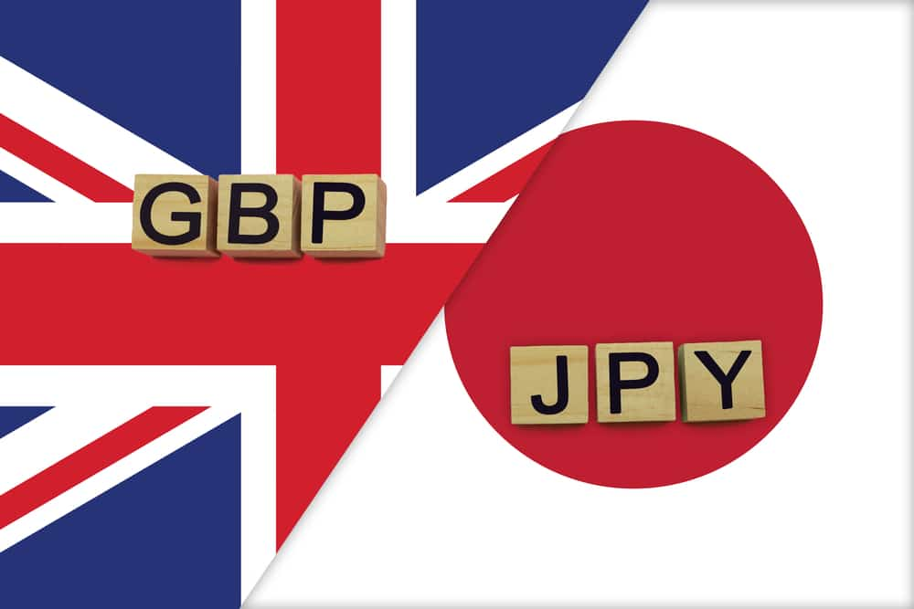 GBP/JPY: Japanese Yen Retracts With Extended Restrictions