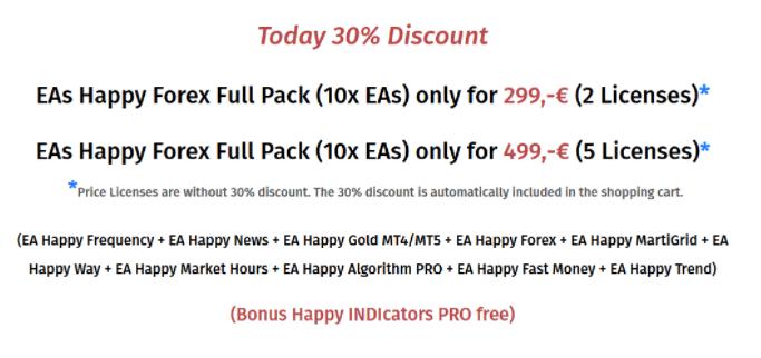 Happy MartiGrid Pricing