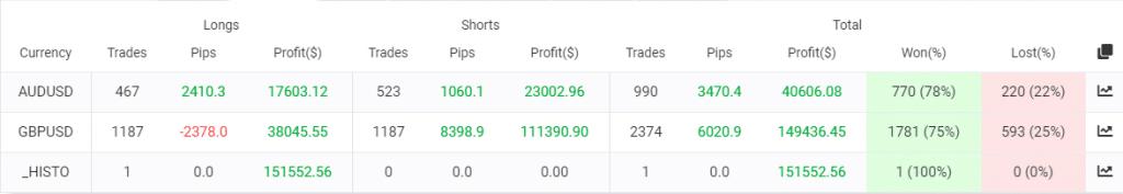 Happy MartiGrid trading results