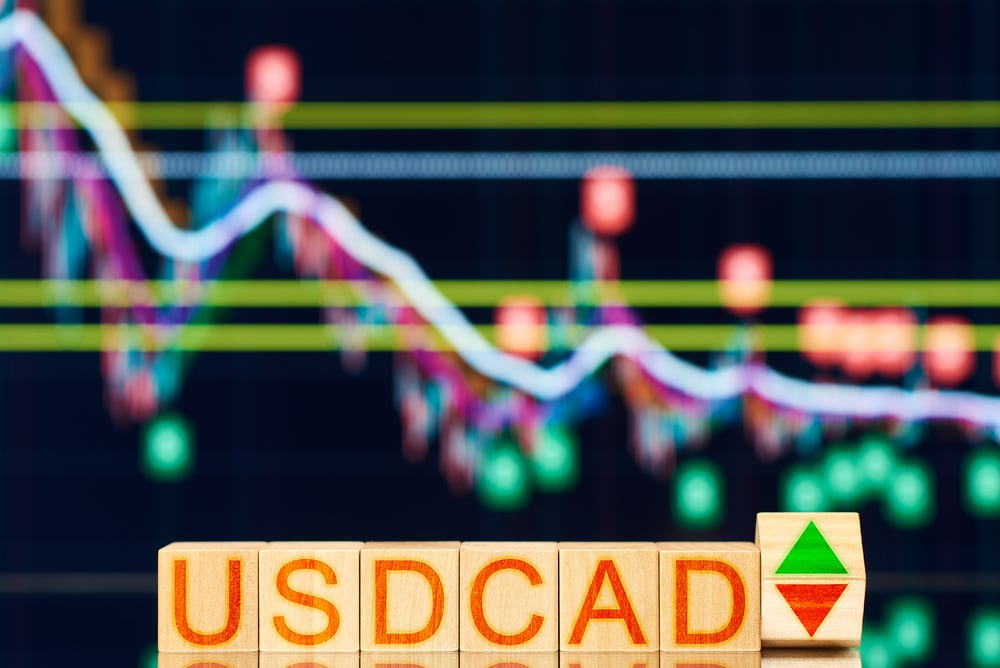 USDCAD Momentum Opportunity as the BOC Is Tapering Money Supply