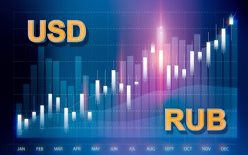 USD/RUB Rally Persists As Gold Bounce Back Stalls