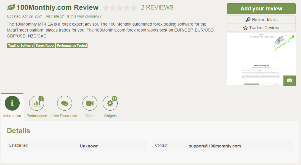 100% Monthly EA Customer Reviews