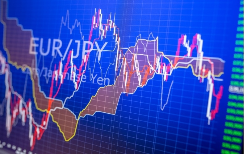 EUR/JPY Rallies to 2-Year Highs as Indices Sell-off Persists