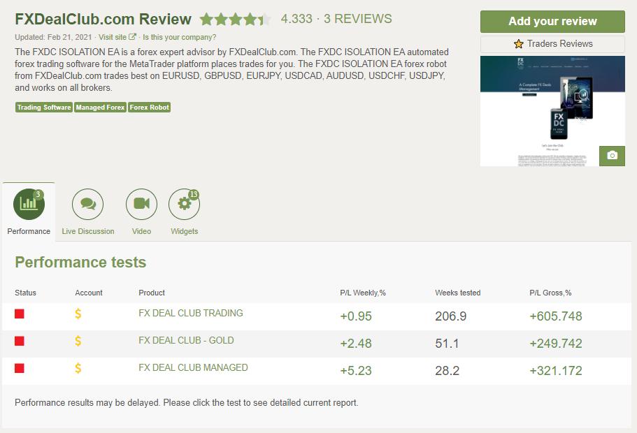 FXDC HEDGER EA Customer Reviews