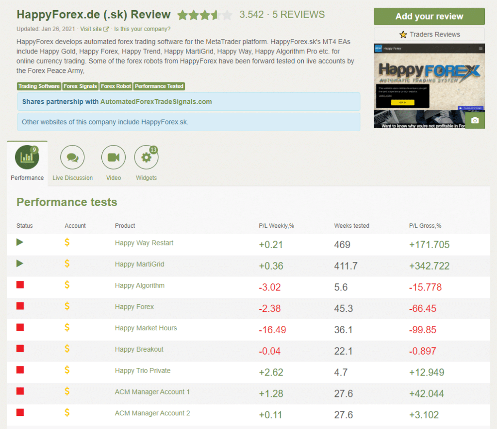 Happy News Customers Reviews