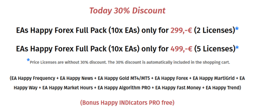 Happy News Pricing