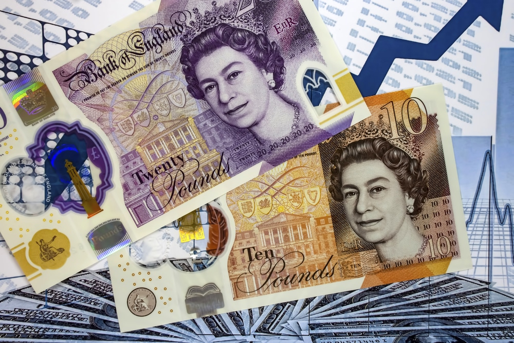 GBP/USD: Pound Edges Higher As the US Seeks to Limit Unemployment Benefits
