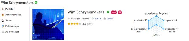 Advanced Scalper developer, Wim Schrynemakers