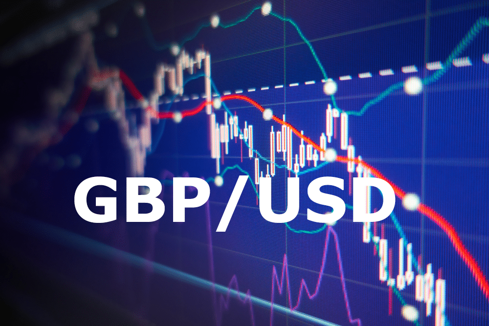 GBP/USD Turns Bearish After Hawkish As U.S. Indices Remain Under Pressure