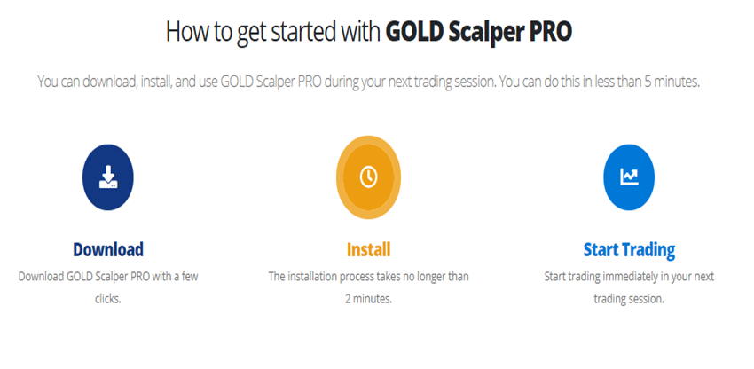 how to get started with Gold Scalper Pro