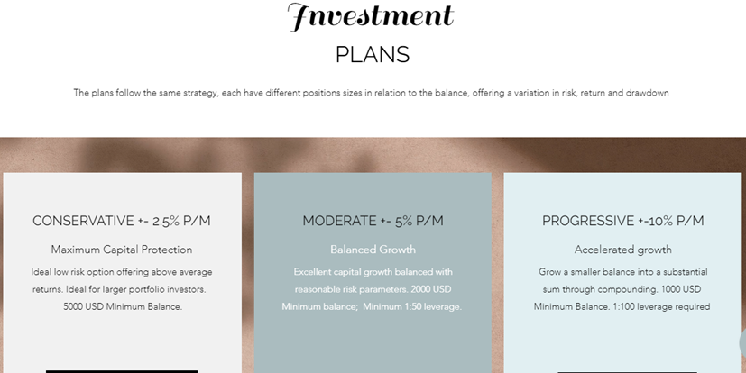 Growex investment plan