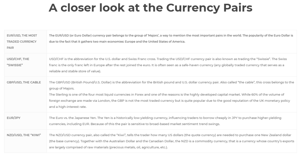 Sirius EA. A closer look at the currency pairs