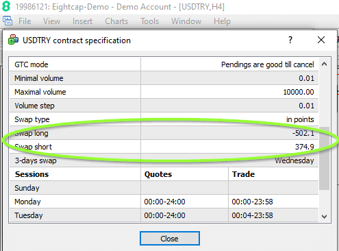 Forex carry trade example