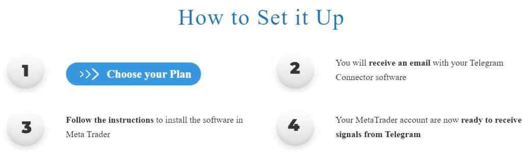 Telegram Connector. setup instructions