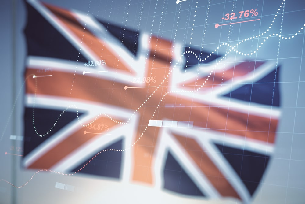 UK Monthly CPIH Rises by 0.4% in June