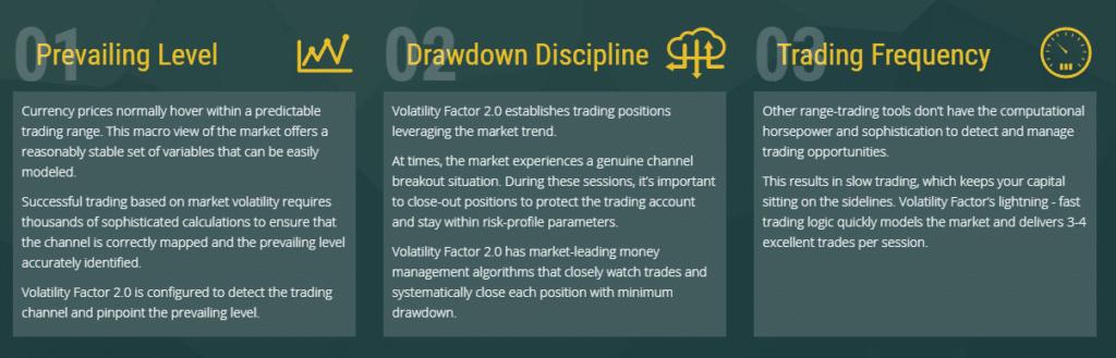 Volatility Factor 2.0 - principles