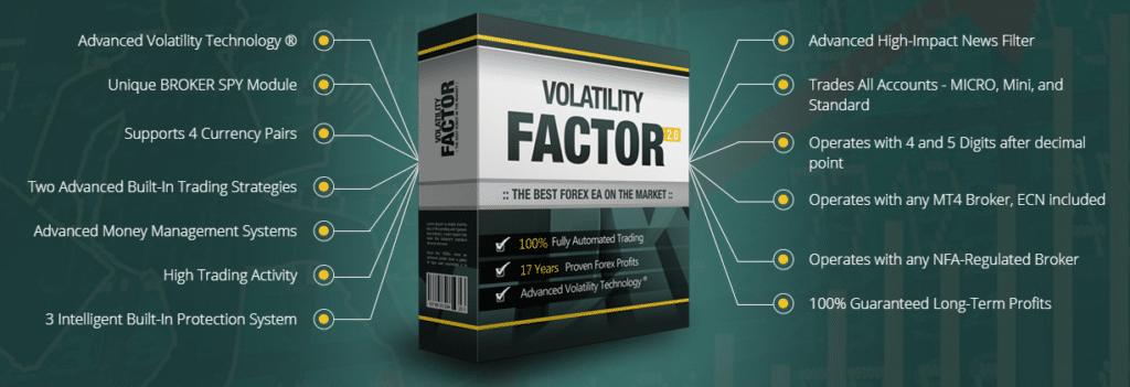 Volatility Factor 2.0 Features