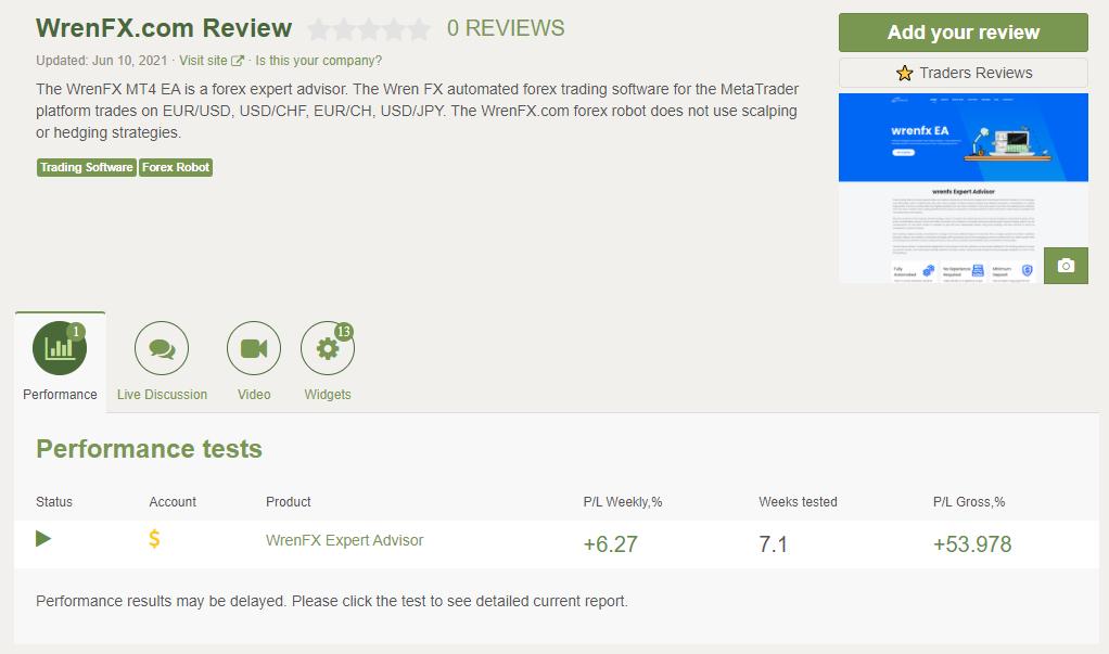 WrenFX Customer Reviews