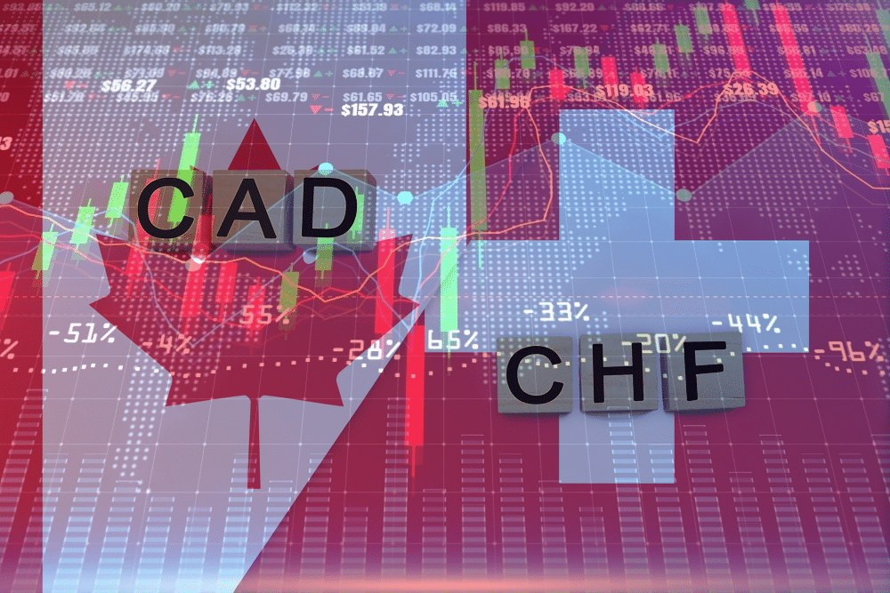 CADCHF Analysis: Pair Inches Towards 0.7500 on Strong Employment Data