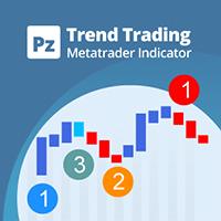 PZ Trend Trading
