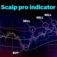 Scalp Pro Indicator