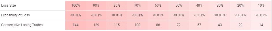 BuySellSeriesEA risks.