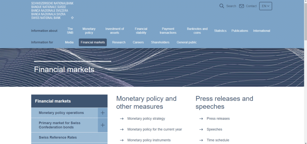 Swiss National Bank data on the official website