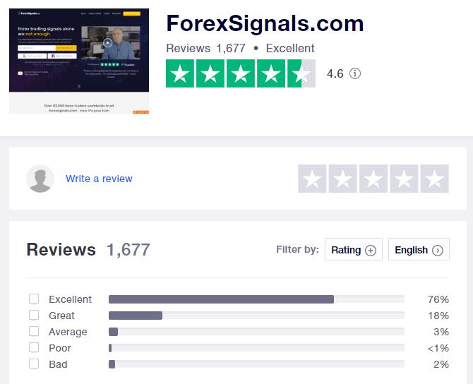 People feedback.
