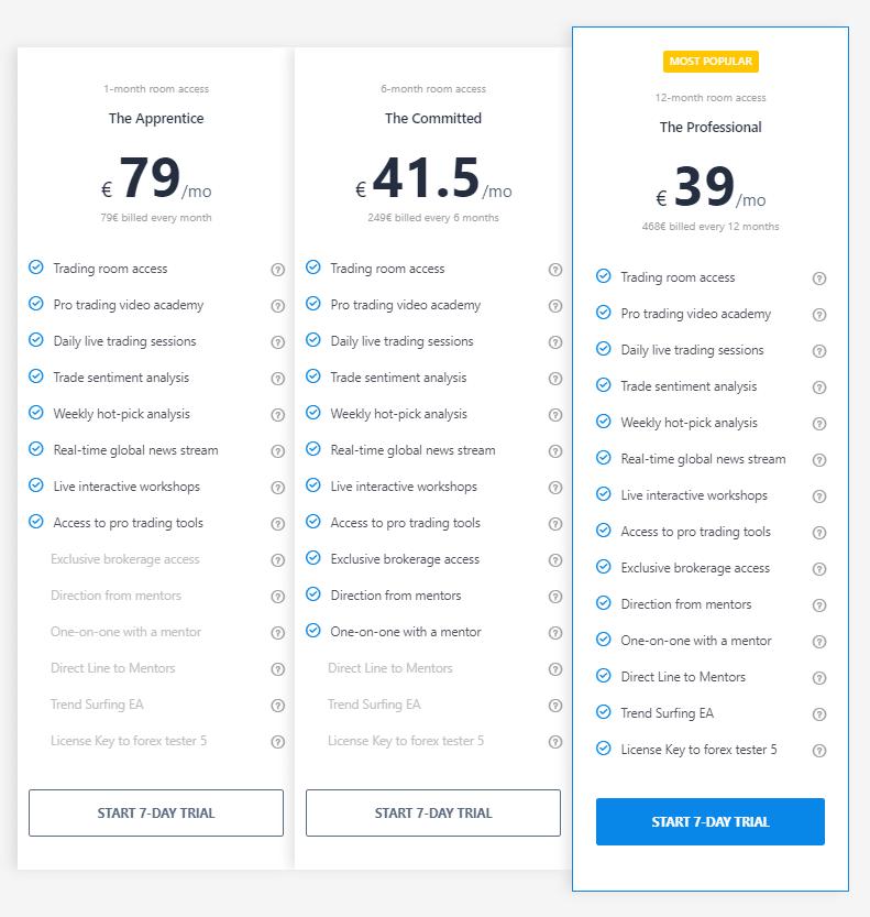 ForexSignals pricing.