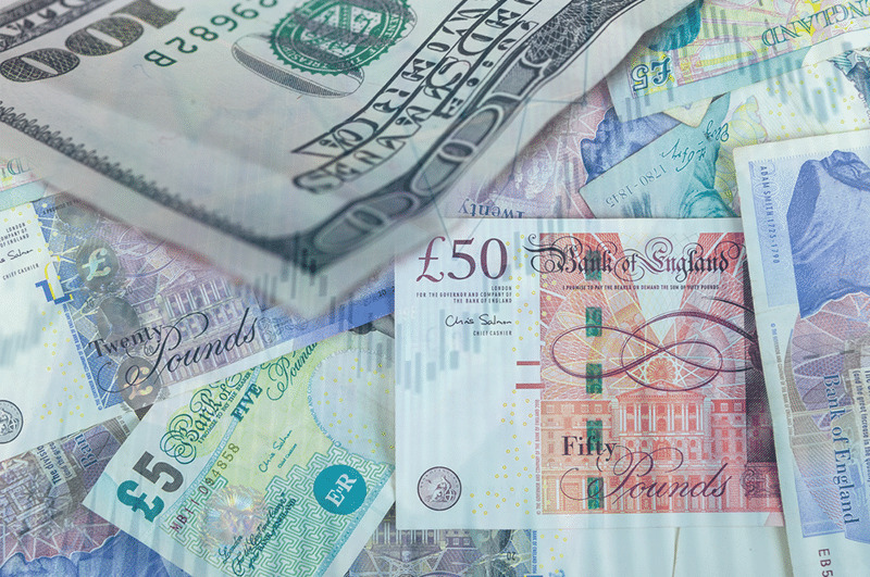 GBPUSD Forecast as UK Stagflation Fears Emerge