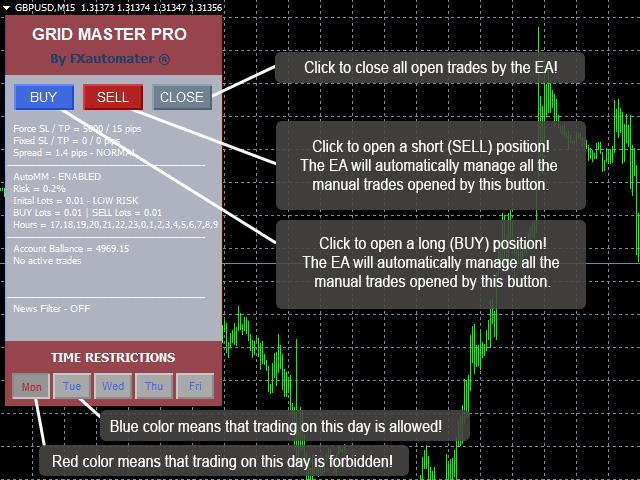 Grid Master Pro on terminal.