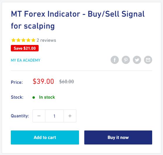 MT Forex Indicator pricing.