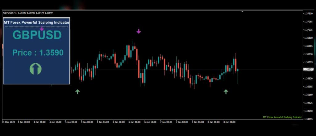 MT Forex Indicator screenshot of trading activities.