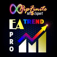 PipFinite EA Trend PRO