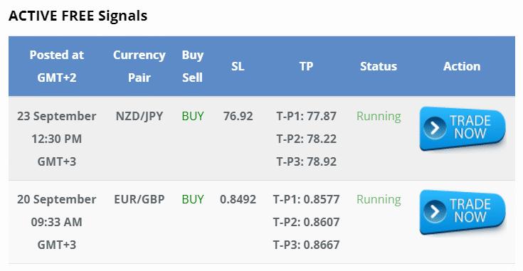 FX Profit Signals performance.