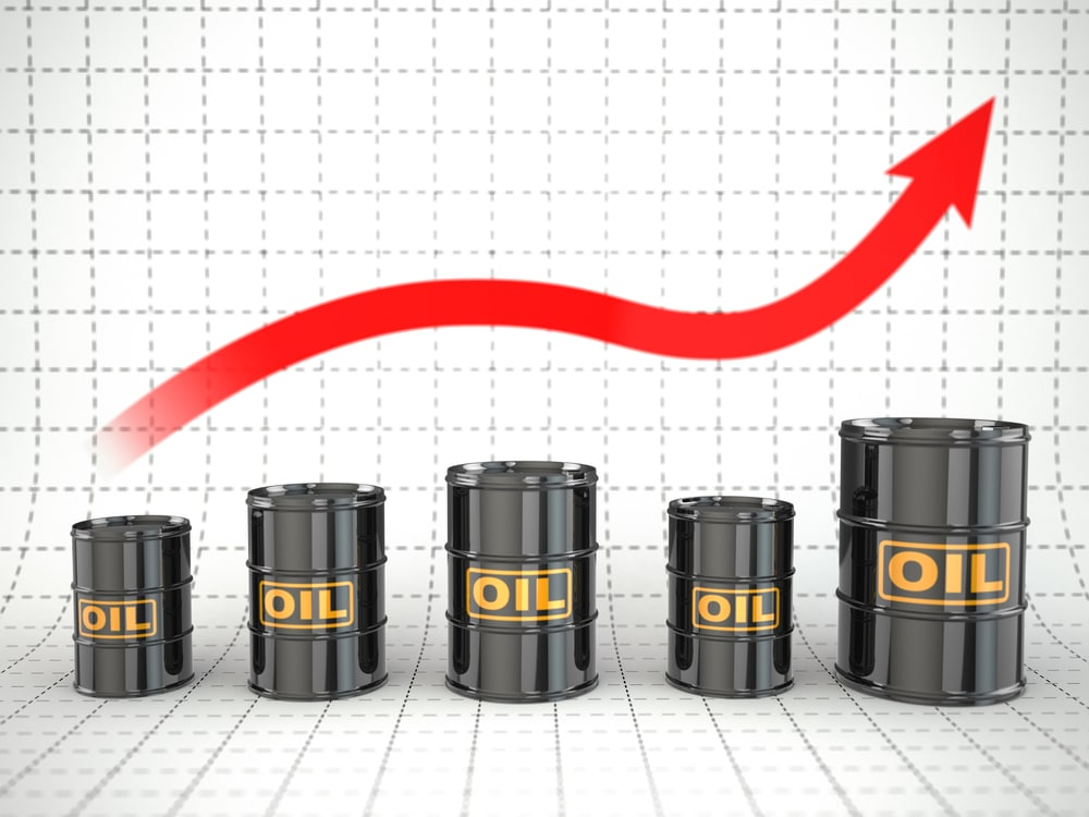 Oil Prices Soar as OPEC Sustains Slow Monthly Crude Supply Increases